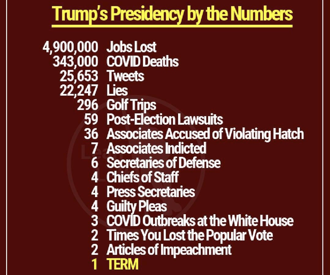 #Trump #TrumpsLastDay #Trump #InaugurationDay  #Inauguration2021  #Inauguration  #maratonamentana #20gennaio
