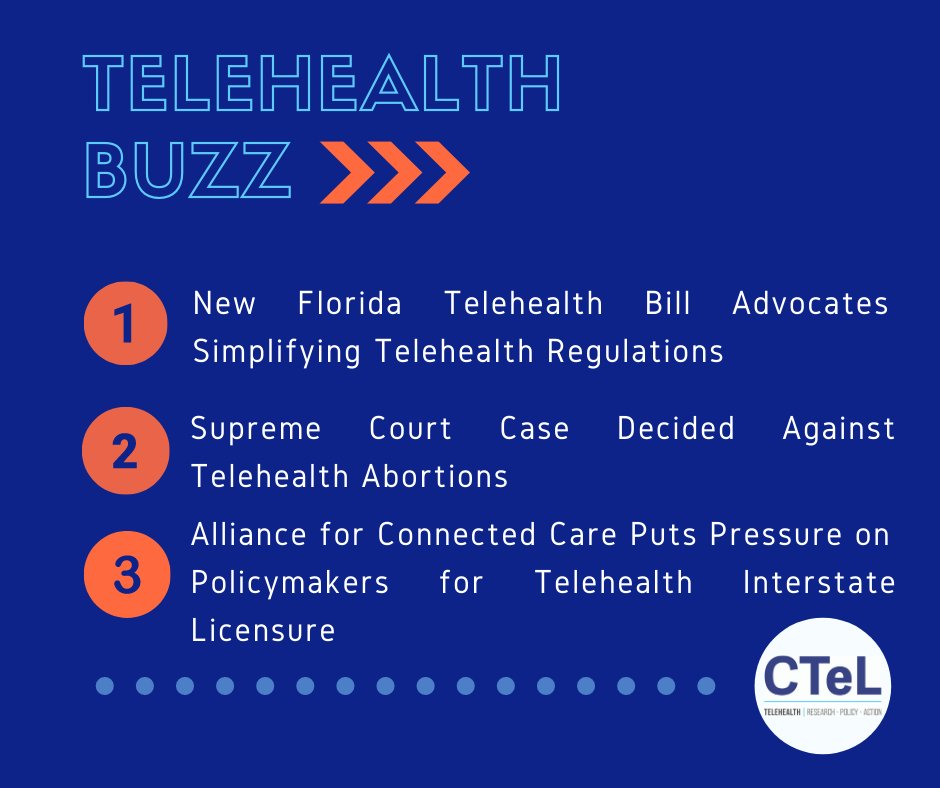 The Alliance for Connected Care is increasing pressure on federal and state lawmakers to address interstate #telehealth #licensure:   #CTeL #CTeLNews #Telemedicine #ACC #InterstateLicensure #DigitalHealth #DigitalHealthPolicy #Policy #FederalPolicy