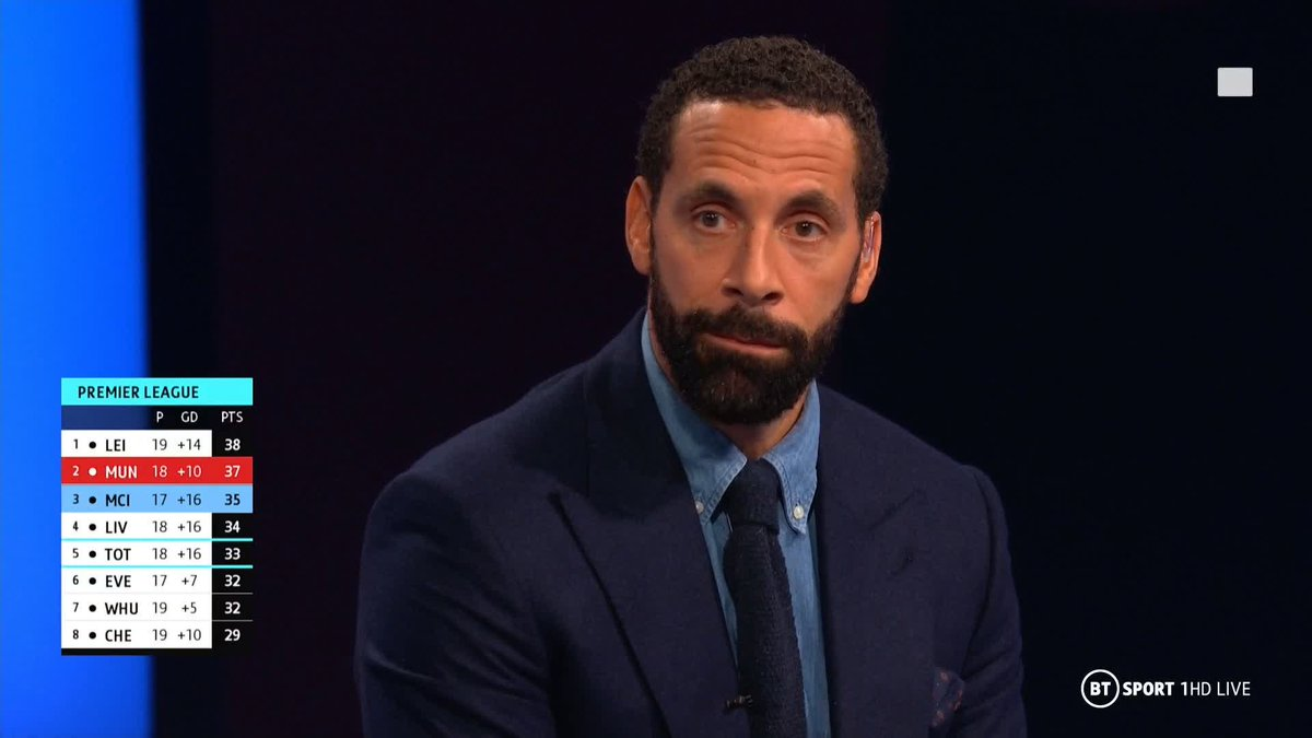 """This team can win it.""  @RobbieSavage8 and @rioferdy5 discuss whether Leicester are capable of lifting the Premier League trophy and which other teams are in the race... 🏆"