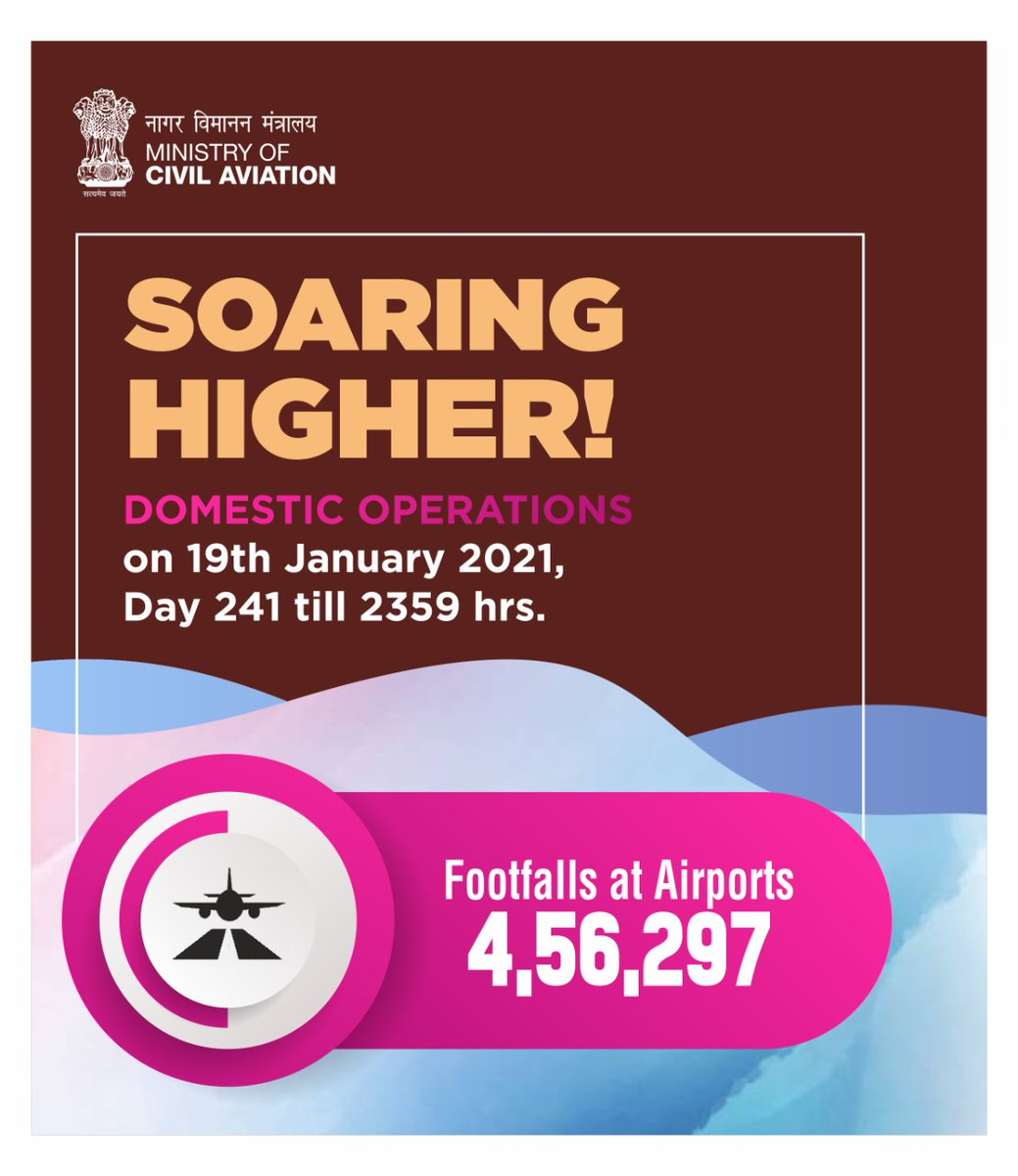 India soaring higher!  Over 4.56 lakh footfalls were recorded at airports across the country on 19th January. Aviation operations continue to soar! #SabUdenSabJuden #IndiaFliesHigh