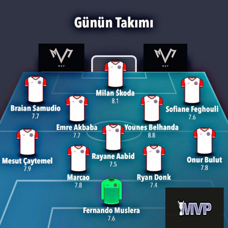 Süper lig'de günün maç sonuçları ve ratingleri en yüksek oyunculardan kurulu 11;  Çaykur Rizespor 3-0 Gaziantep Fk Hatayspor 1-2 Yeni Malatya Galatasaray 6-1 Denizlispor https://t.co/NT9GhHfQmY