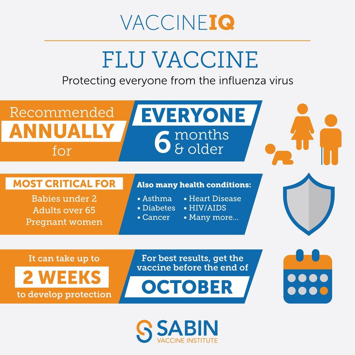 sabinvaccine photo
