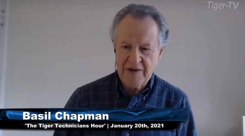 Basil Chapman hosts the Tiger Technician's Hour for Wednesday on @TFNN and discussed $QQQ $NFLX $GC $FCX $INDU $IWM and more! #Learntotrade #TFNN #StockMarketNews #Financialeducation #TradingView #StocksToBuy #WednesdayWisdom #OpeningCall #ChapmanWave