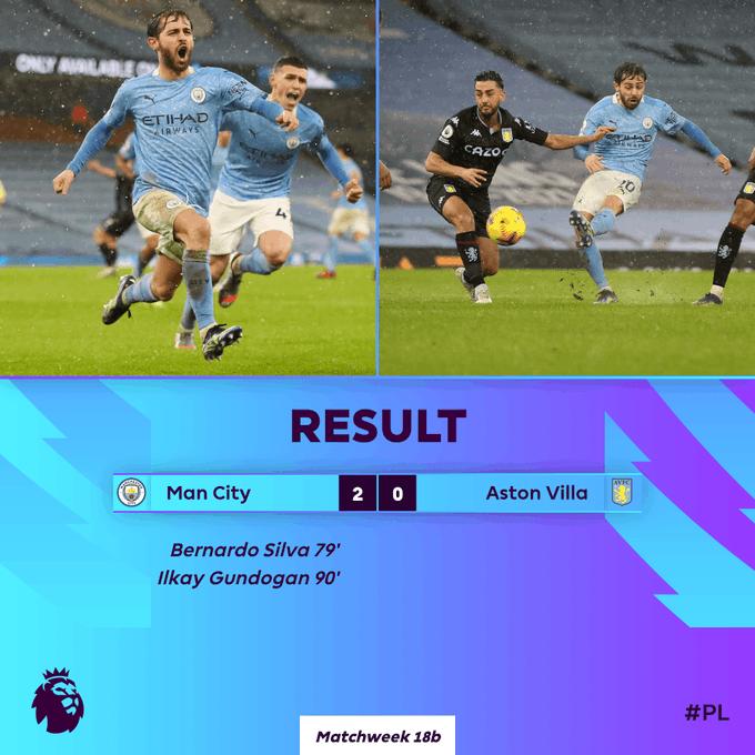 Hasil Man City vs Aston Villa