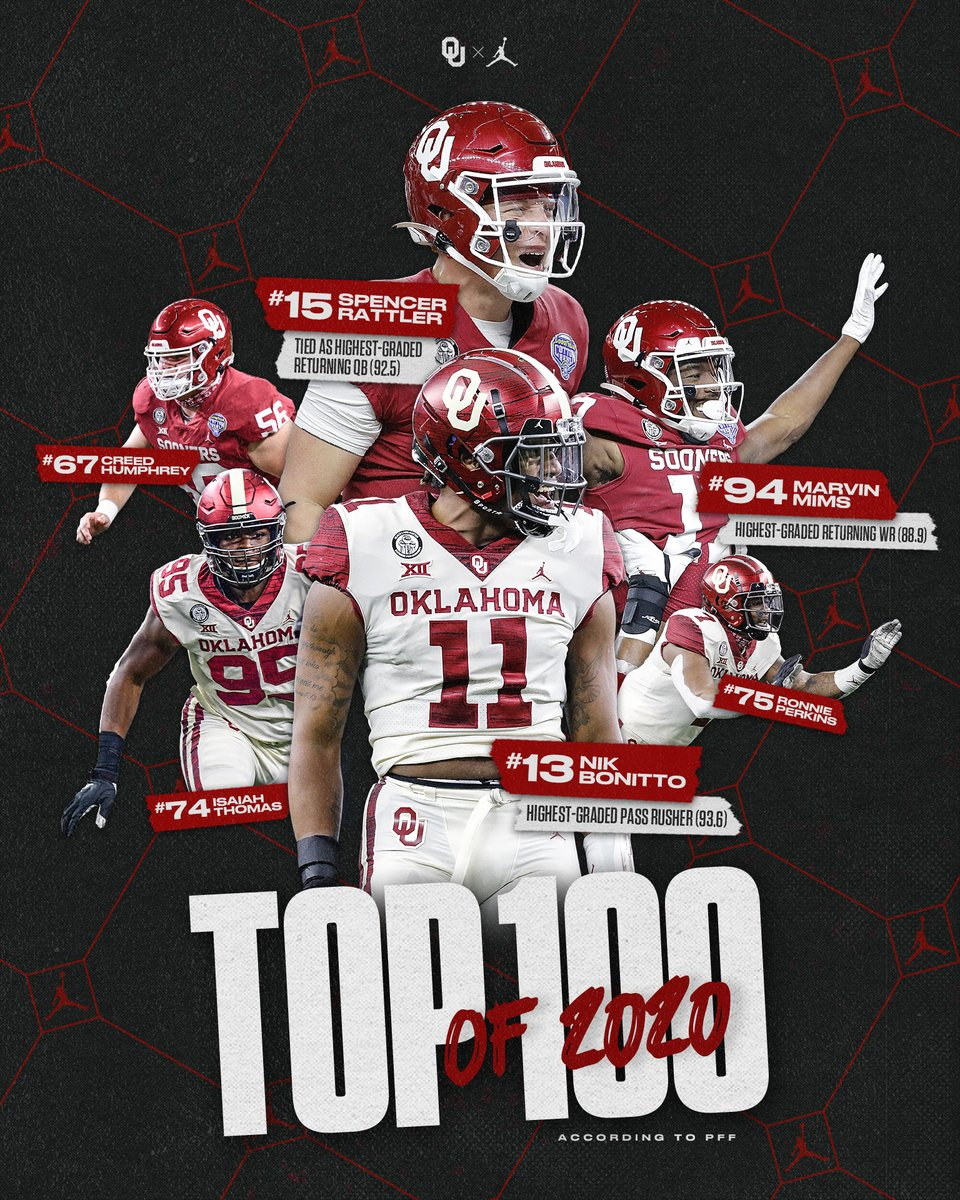 Top 💯 6️⃣ #Sooners, tied for 2️⃣nd-most nationally, with 4️⃣ back in 2021, including 3️⃣ who are the highest-graded returning players at their position. ➡️ bit.ly/20pff100 | #OUDNA