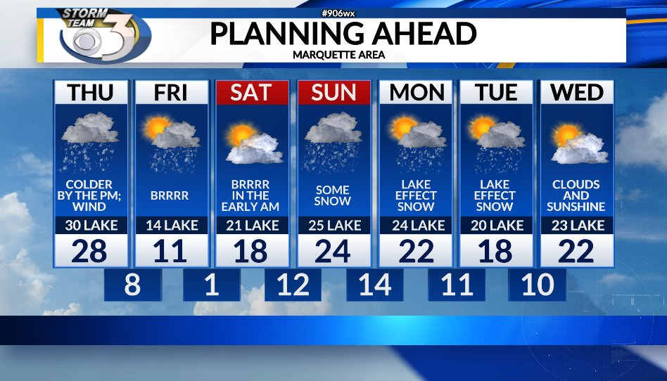 Another round of cold temperatures with wind starting Thursday afternoon for #Marquette, Michigan. #906wx