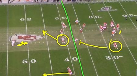 🚨 NUEVO VIDEO 🚨  #ViruegaAnalisis👊🏈📹  Ejecución ofensiva #ChiefsKingdom   Las jugadas claves con los jugadores indicados.  El plan de juego de Andy Reid  #NFL #NFLPlayoffs  📹