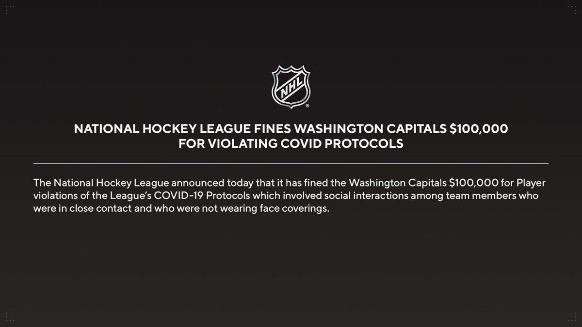 NHL fines Washington Capitals $100,000 for violating COVID Protocols.