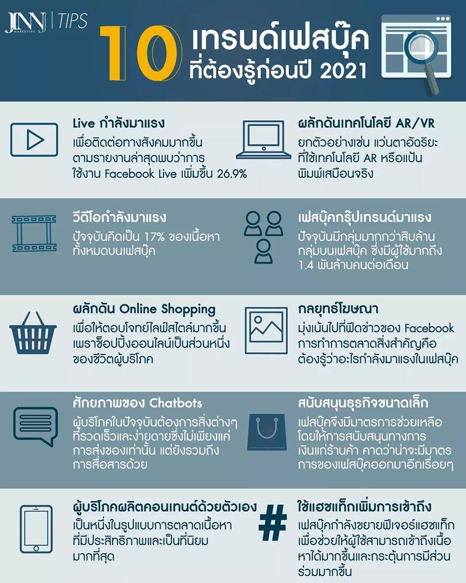 10 เทรนด์เฟสบุ๊ค 2021 #หยุดเห่าเพื่อชาติสักครั้งเถอะ  #เงินเยียวยา  #โควิด19 https://t.co/tIzJAP77Ae