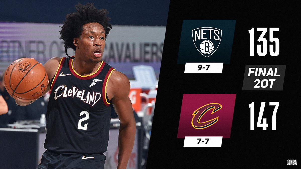 🏀 FINAL SCORE THREAD 🏀  Collin Sexton CATCHES FIRE in OT & double-OT, scoring 20 straight @cavs points to defeat BKN.  Sexton: 42 PTS (career-high) Cedi Osman: 25 PTS, 7 REB, 7 AST Kevin Durant: 38 PTS, 12 REB, 8 AST, 4 BLK Kyrie Irving: 37 PTS, 3 BLK