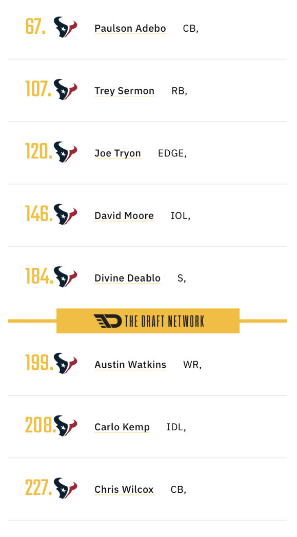 Time for mock draft 1.0 - Thoughts #Texans fans?