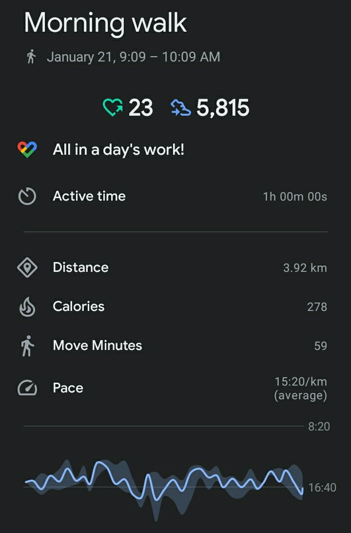 Simple way to stay healthy.  DAY 2 : 5.5k steps done ✅💯👍🏻  #GoogleFit #FitnessGoals #100DaysOfWalking 🎯