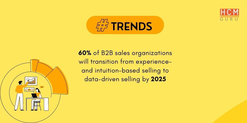 The Gartner Future of Sales 2025 report talks about how the role of sales rep will pivot from a seller to a guide.  #salesadvice #salesengineers #salesforce #salesanalysis #salesadvisor #b2bsales #b2bcompany #salestrends #salestrainings #salestransformation #HCMguru