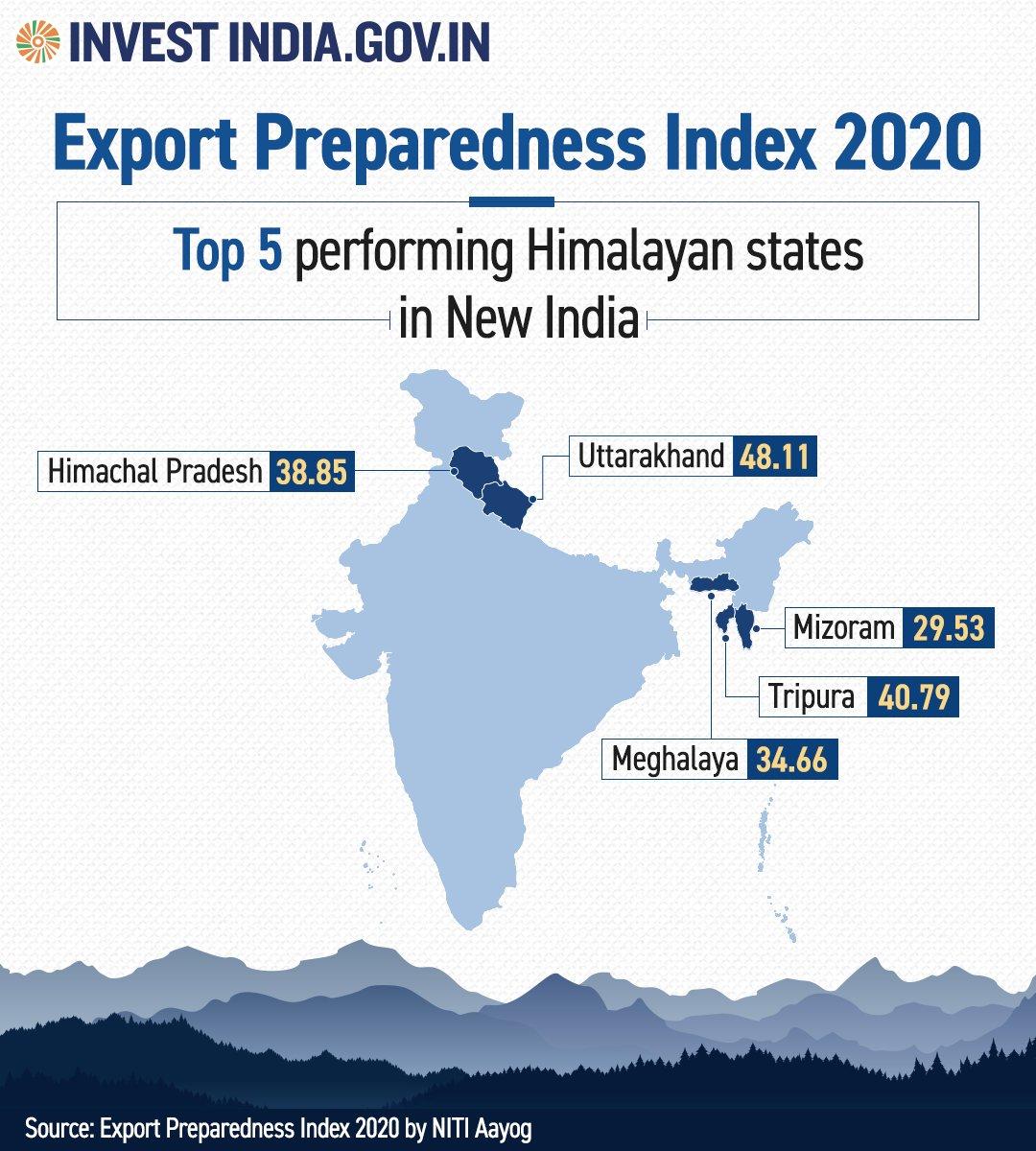 #InvestinIndia  Proactive policies & fiscal incentives - transforming Himalayan states into manufacturing powerhouses!  Read more:   #MakeinIndia #NewIndia @makeinindia