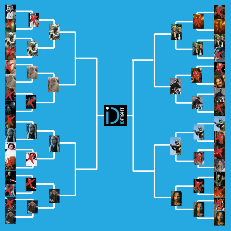 """Thank you to everyone voting and commenting 🔥   We have now entered the last phase of """"Vote for your favourite character Star Wars VS LOTR""""!   The last one standing is the winner 😀  Which pair has it been the hardest to choose from so far?  #lotr #starwars #fightfamily #vote"""