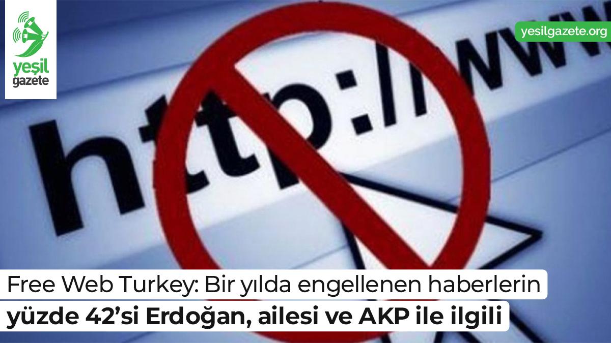 'Haberin sonu: Türkiye'de internet sansürü' başlıklı raporda yer alan bulgulara göre Kasım 2019 ile Ekim 2020 arasında en az 1910 URL, alan adı ve sosyal medya paylaşımına erişim engeli getirildi.  Ayrıntılar: https://t.co/7HJ8106CsR  #yeşilgazete #ifadeözgürlüğü https://t.co/2jLwxCw68u