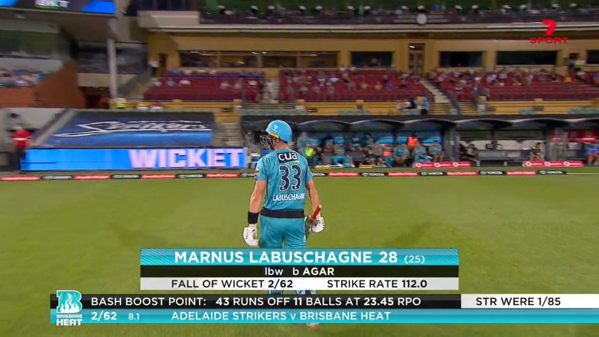 .@StrikersBBL's pressure pays off, Agar gets his second as Labuschagne is trapped LBW #BBL10