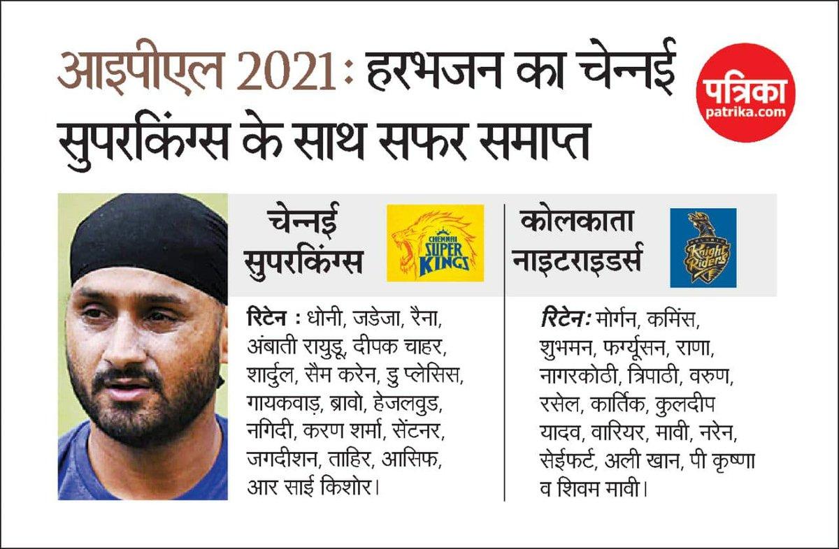 आइपीएल 2021: हरभजन का चेन्नई सुपरकिंग्स के साथ सफर समाप्त #patrika #rajasthanpatrika #ipl2021 #CSK #harbhajansingh