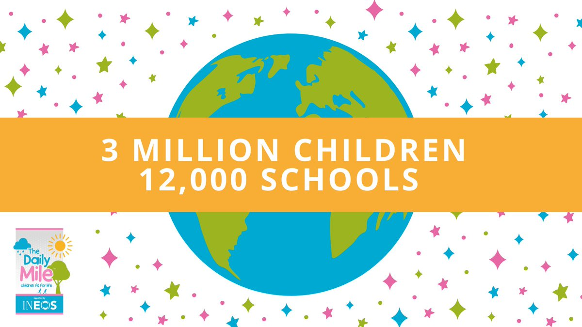 Huge congratulations to The Daily Mile in getting 3 million children around the world running. 12,000 schools and nurseries across 79 countries are now signed up to The Daily Mile, is your school taking part in The Daily Mile #DailyMile