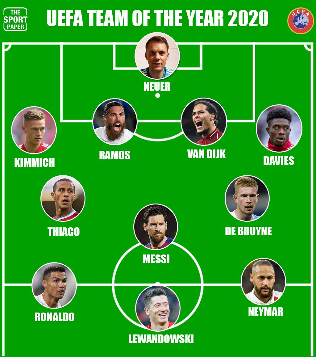 Do you agree with the team selection? 🤔 #UEFA #Ronaldo #Messi