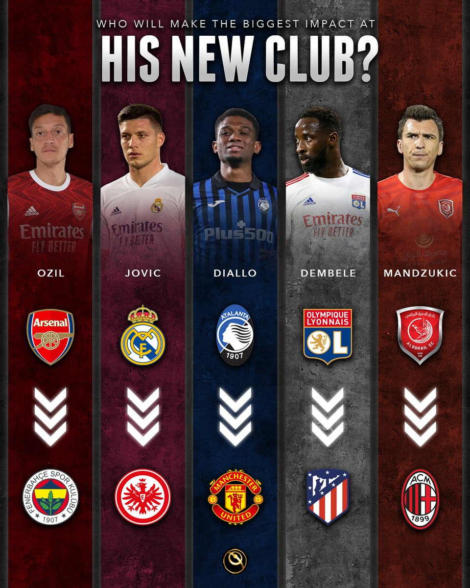 👊 Which player will make the biggest impact at his new club?