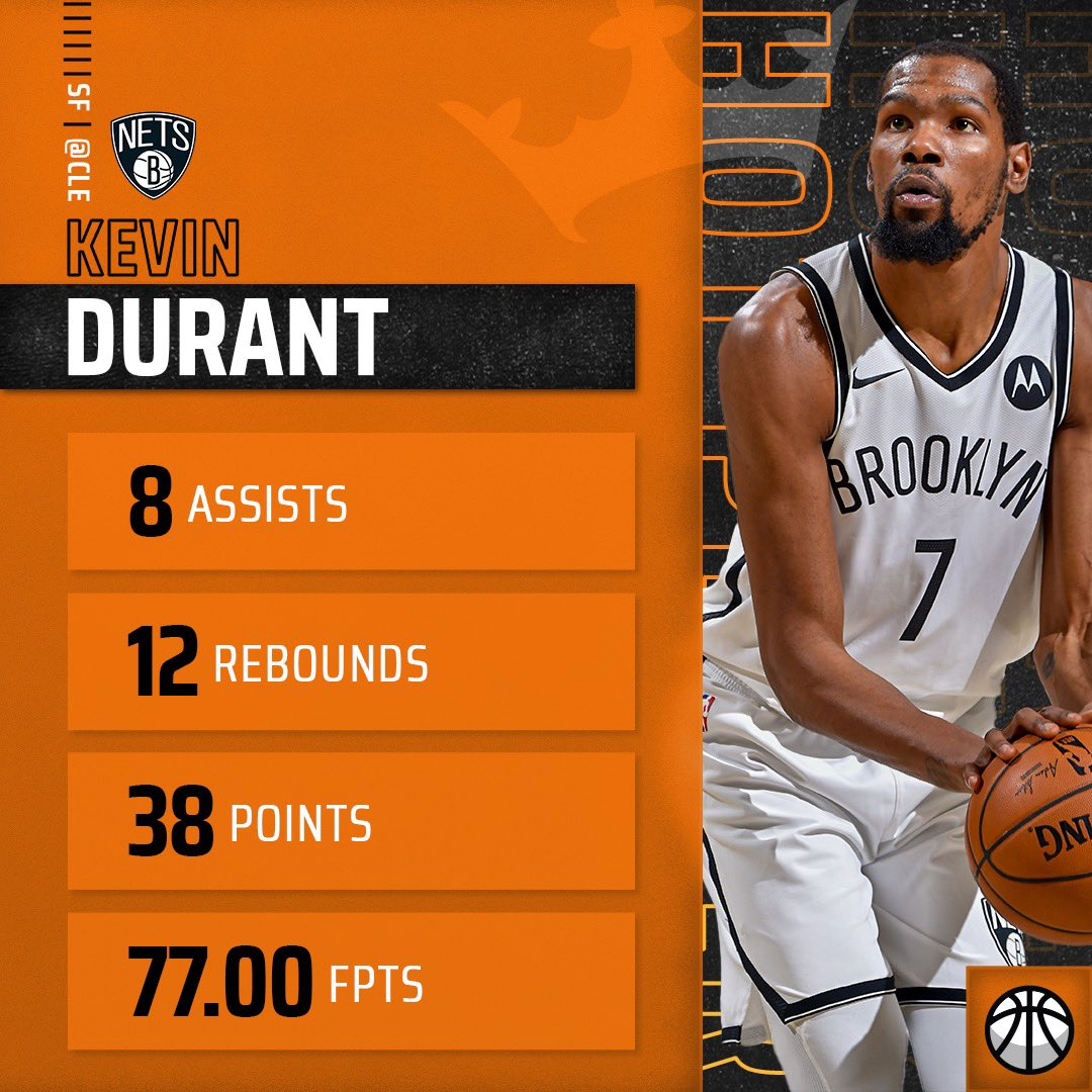 The Nets didn't get the W but KD had a game with 77 FPTS.