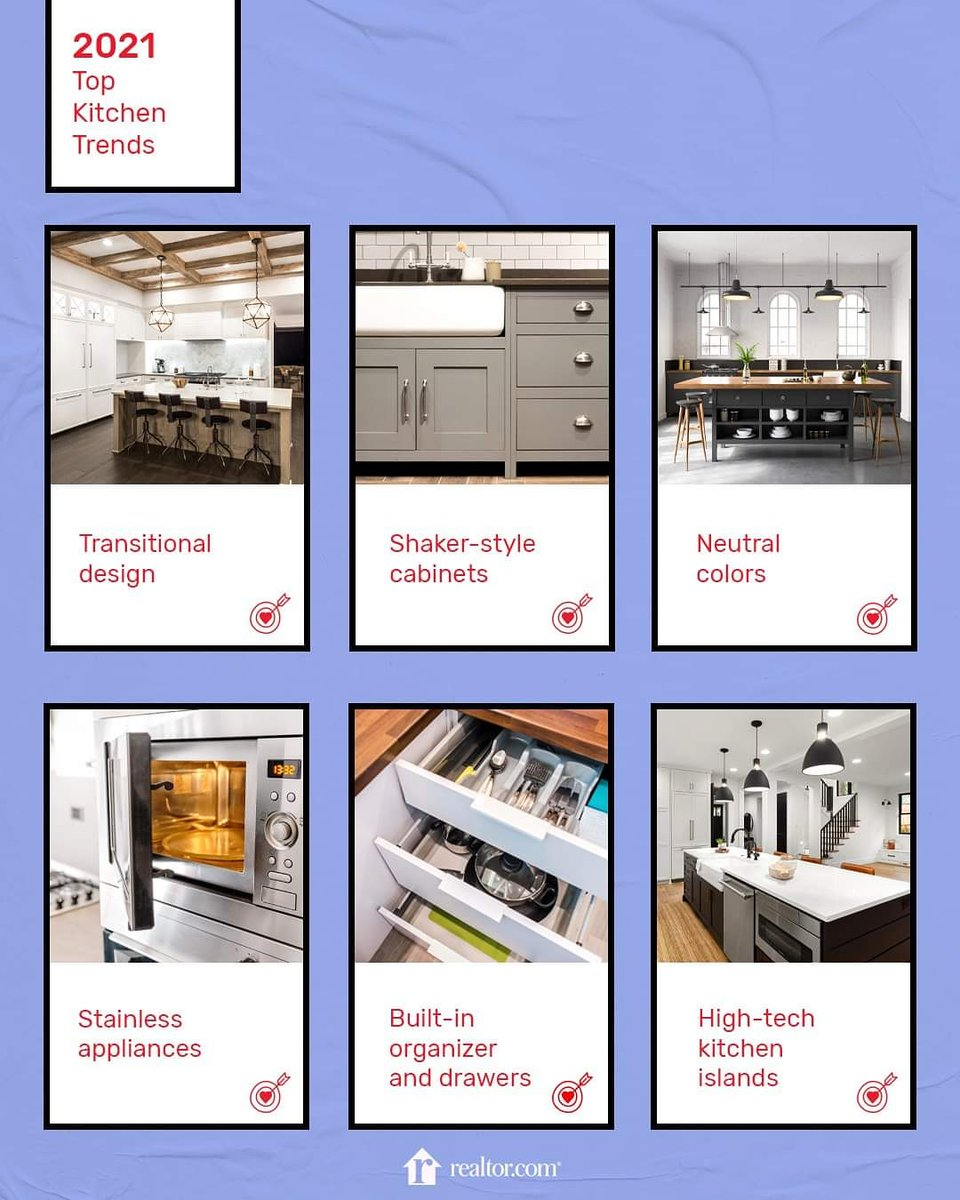 What are your thoughts on these top kitchen trends for 2021? 🤔 Learn more:  #thepinnaclepostteam #remaxcrossroads_oh #ThursdayThoughts