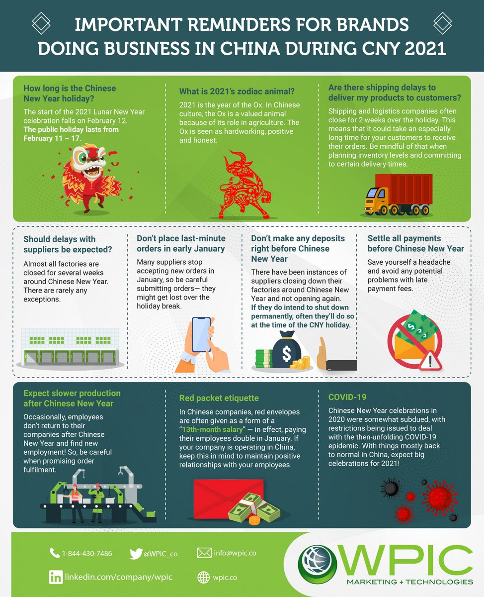 🛑 Did you know that many businesses in China will close for 2 weeks over the Chinese New Year holiday?  Check out our infographic below for important reminders on doing business during CNY 2021.  #china #yearoftheox #chinesenewyear #CNY #CNY2021