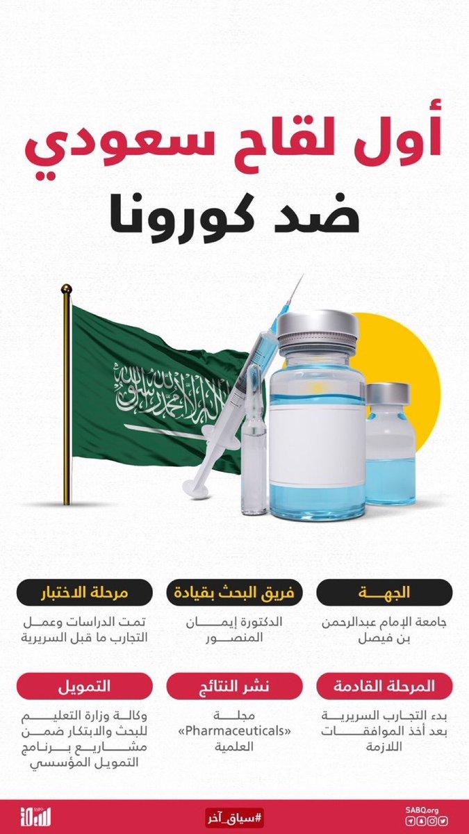 @AJELNEWS24 في إنجاز سعودي جديد، زفت جامعة الإمام عبد الرحمن بن فيصل بشرى توصل فريق بحثي للقاح جديد ضد كوفيد–19، وهذه أبرز المعلومات عنه.  #سياق_آخر