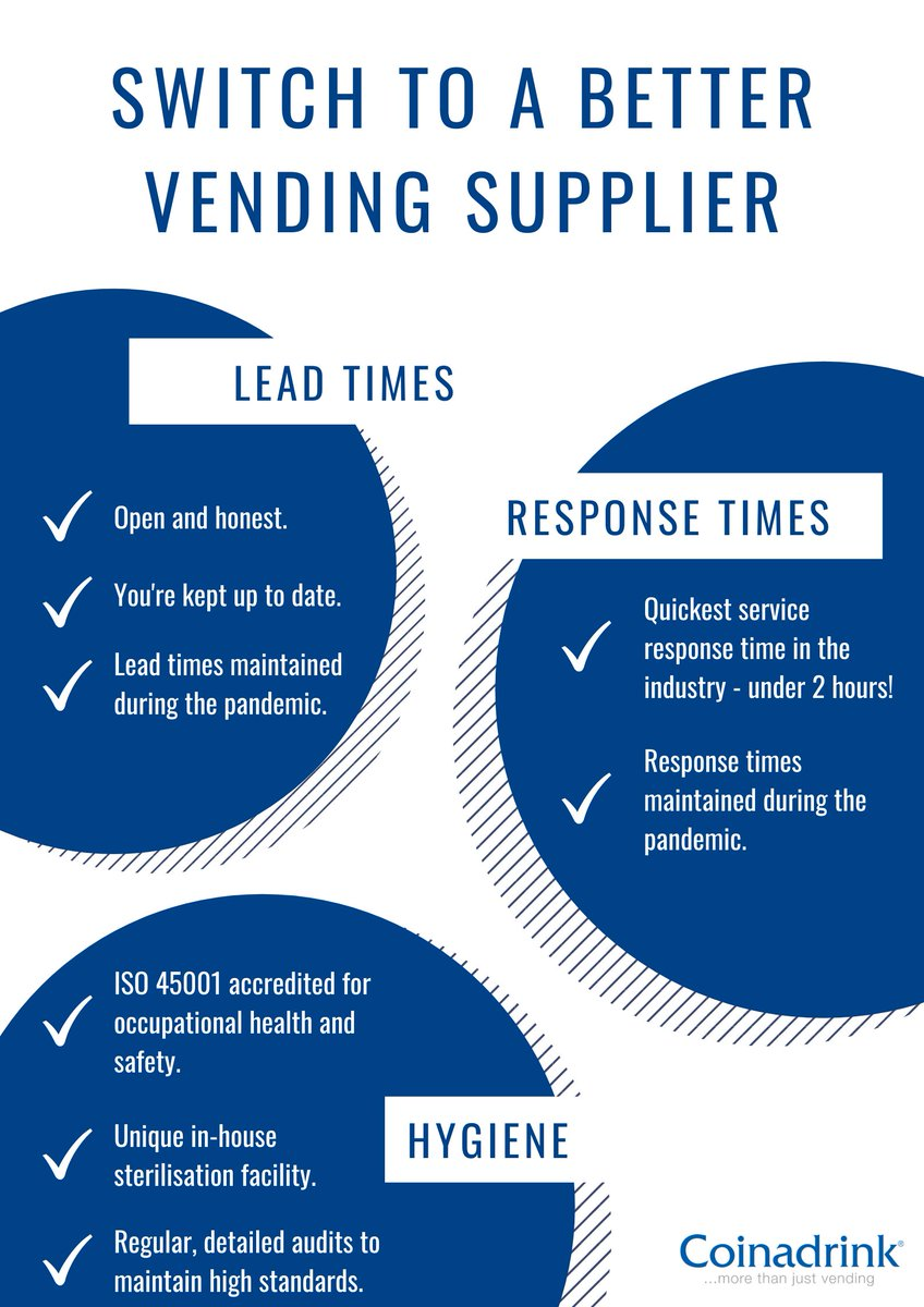 Coinadrink is a well-respected vending company that knows what matters to you.     #vendingsupplier #vendingcompany #vendingmachines #coffeemachine #westmidlandsbusiness #thursdaythoughts #vending #vendingservice #customerservice #customersupport #support