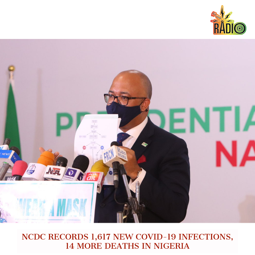 NCDC Records 1,617 New COVID-19 Infections, 14 More Deaths In Nigeria. - The Nigerian Centre For Disease Control has recorder 1,617 new cases of the Corona Virus Disease in the country.  #fromaradio #NCDC #COVID19 #WearAmask #StaySafe #ThursdayMotivation #thursdaythoughts