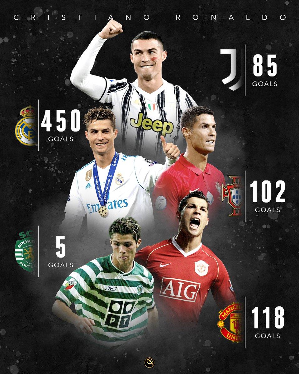 7️⃣6️⃣0️⃣ Cristiano Ronaldo is the highest-scoring player in history
