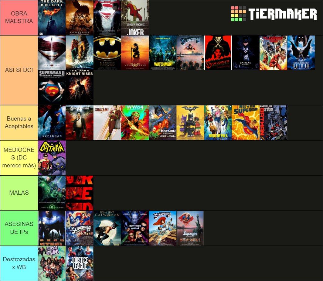 """Aquí os dejo mi Tier List sobre las películas que ha sacado DC a lo largo de su historia.  Que conste que en """"Obra maestra"""" he puesto MIS favoritas 🤣🤣  Lista creada por @Mike_argen"""