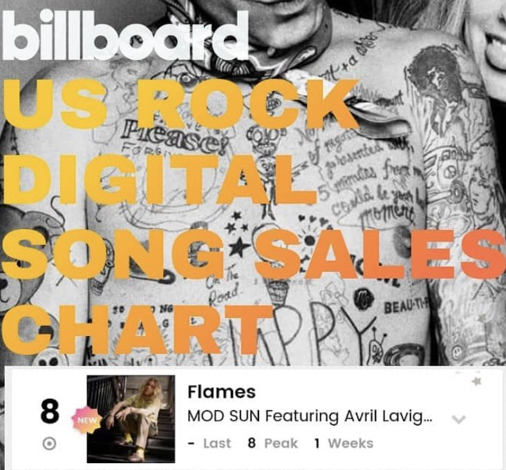Debuted at #8 on @billboard rock chart! Having a moment.......thank u🥺