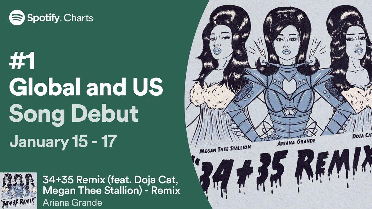 34+35 remix = #1 🤍 #SpotifyCharts   @ArianaGrande  @theestallion  @DojaCat