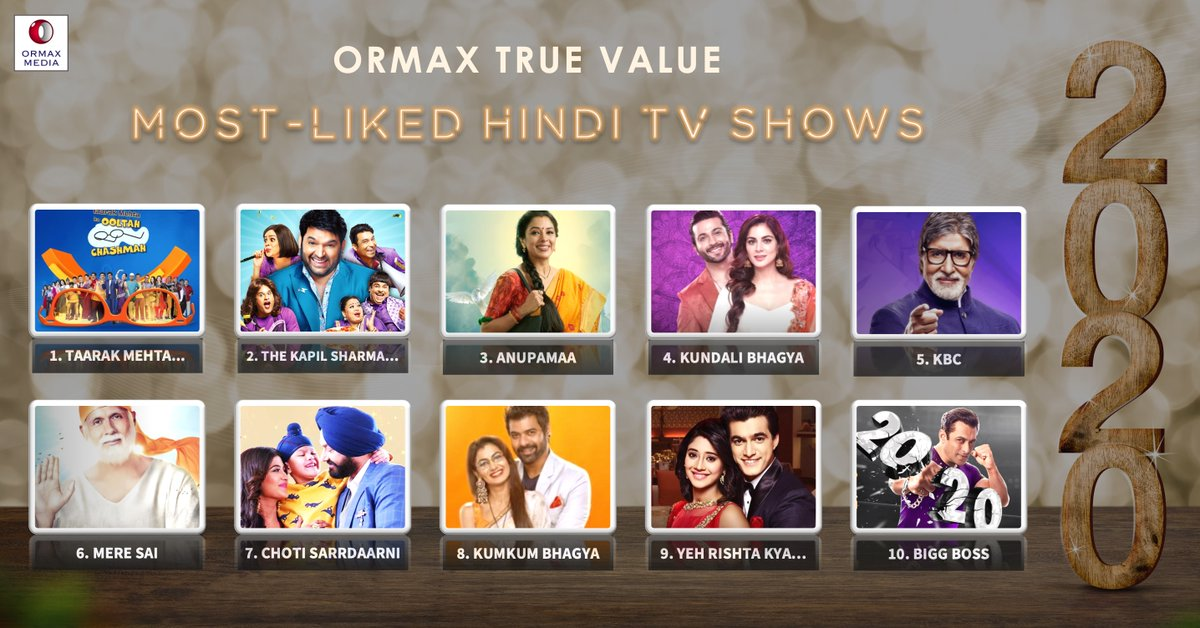 Top 10 most-liked Hindi TV shows of 2020, based on audience engagement #Ormax2020 #OrmaxTrueValue