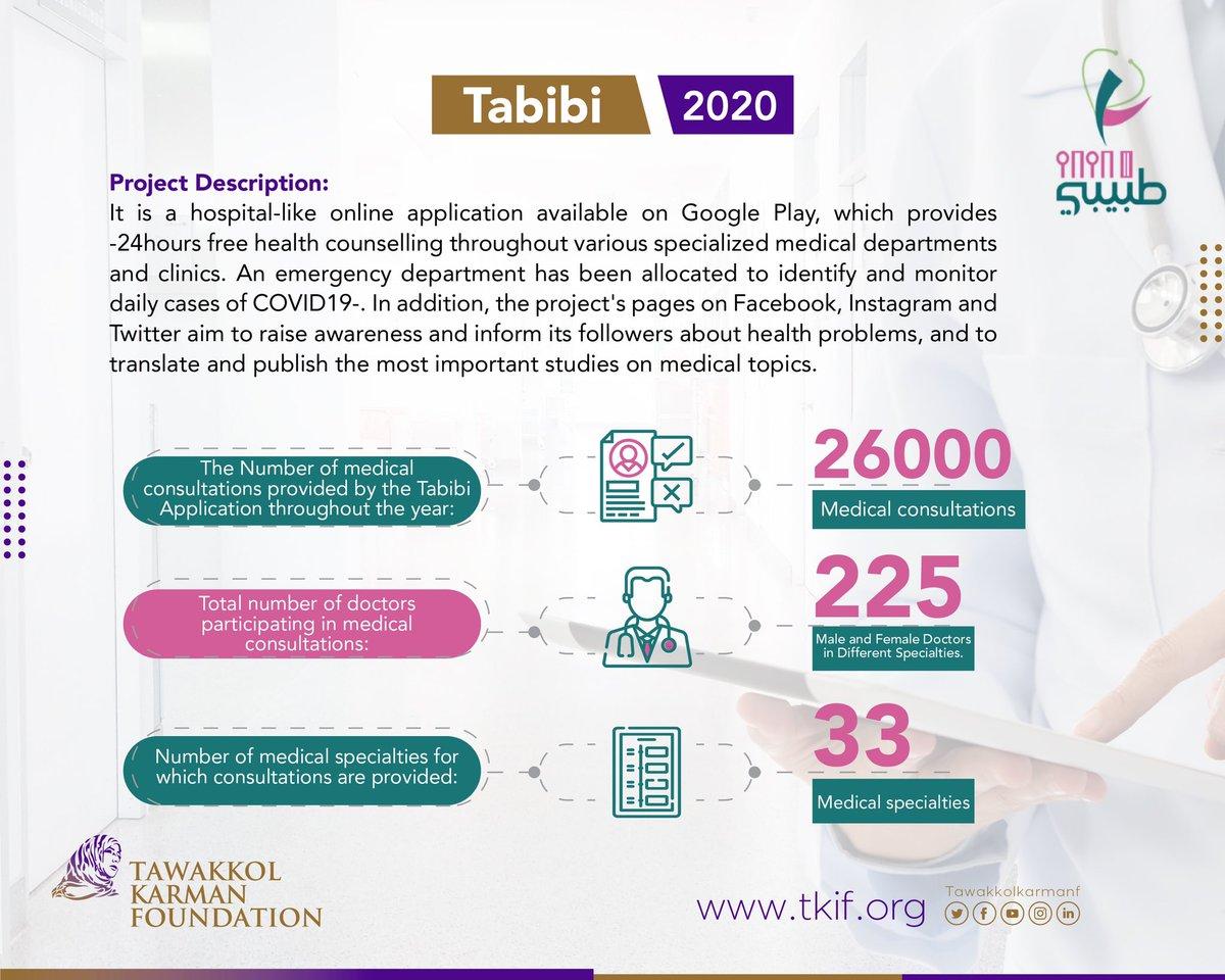Infographic | Tabibi contributions during the year 2020  #Tabibi #Healthforall #Tawakkolkarmanfoundation