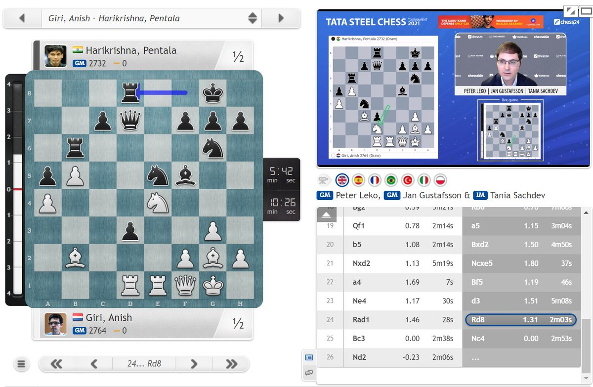 test Twitter Media - 25.Re3! (and only then Bc3) and Giri looked to be winning, but after 25.Bc3 Nc4! 26.Nd2 White was no longer better and a draw was agreed: https://t.co/jZgJf8zZMm  #c24live #TataSteelChess https://t.co/CXjFy0n3yO