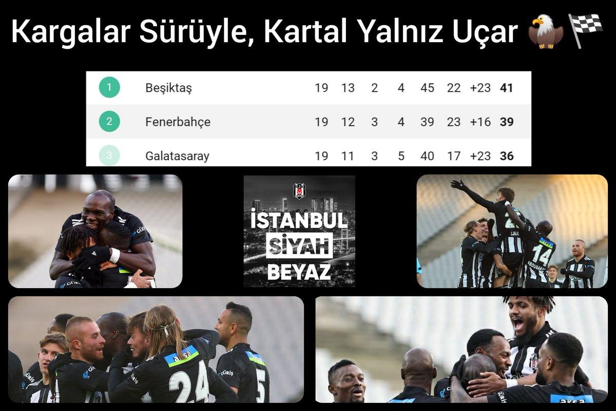 Herkes dengiyle oynasın bundan sonra  ✅ 3-2 Başakşehir ✅ 3-4 Fenerbahçe ✅ 3-0 Kasımpaşa ✅ 2-0 Galatasaray ✅ 1-4 Karagümrük   #İstanbulSiyahBeyaz https://t.co/QikenvVHBL