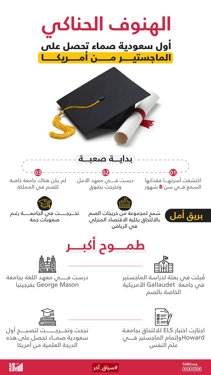حفرت الهنوف الحناكي اسمها في التاريخ كأول سعودية صماء تحصل على درجة الماجستير من جامعة Howard الأمريكية، كيف فعلتها؟  #سياق_آخر
