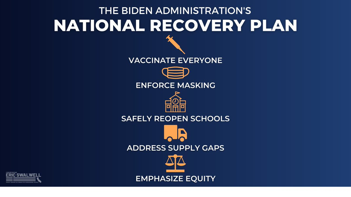 We're in the midst of a national emergency & we finally have a president who is acting like it. @POTUS's new plan addresses the pandemic head-on & supports essential workers & educators—all while keeping equity as a main focus.   With competent leadership, we will move forward.