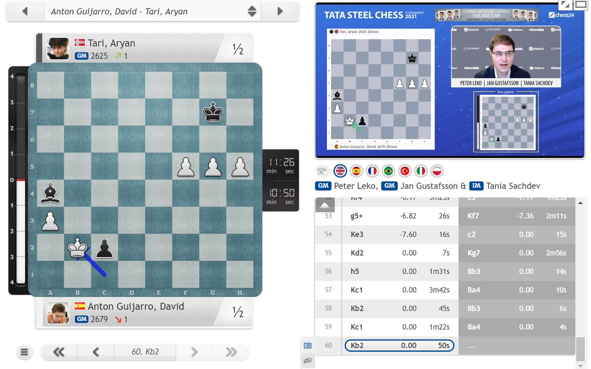 test Twitter Media - Anton-Tari ends in a draw - a great result for Aryan given he was desperately hanging on for most of the game, but he missed a beautiful win near the end! https://t.co/hFD0pqpCRH  #c24live #TataSteelChess https://t.co/ZWLJZoAGKG