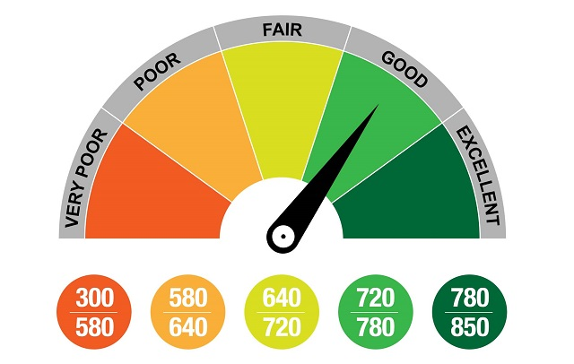 How to Build Up Your Credit And Improve Credit Scores   #Credit #CreditScore #CreditRepair #CreditTips #Experian #CreditEducation #FICO #VantageScore #Vantage