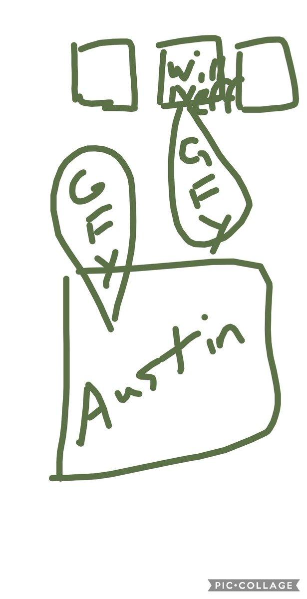 Will: GFY! Austin: You GFY!  😂😂😂😂😂😂 #cashapptrivia  $akn1029