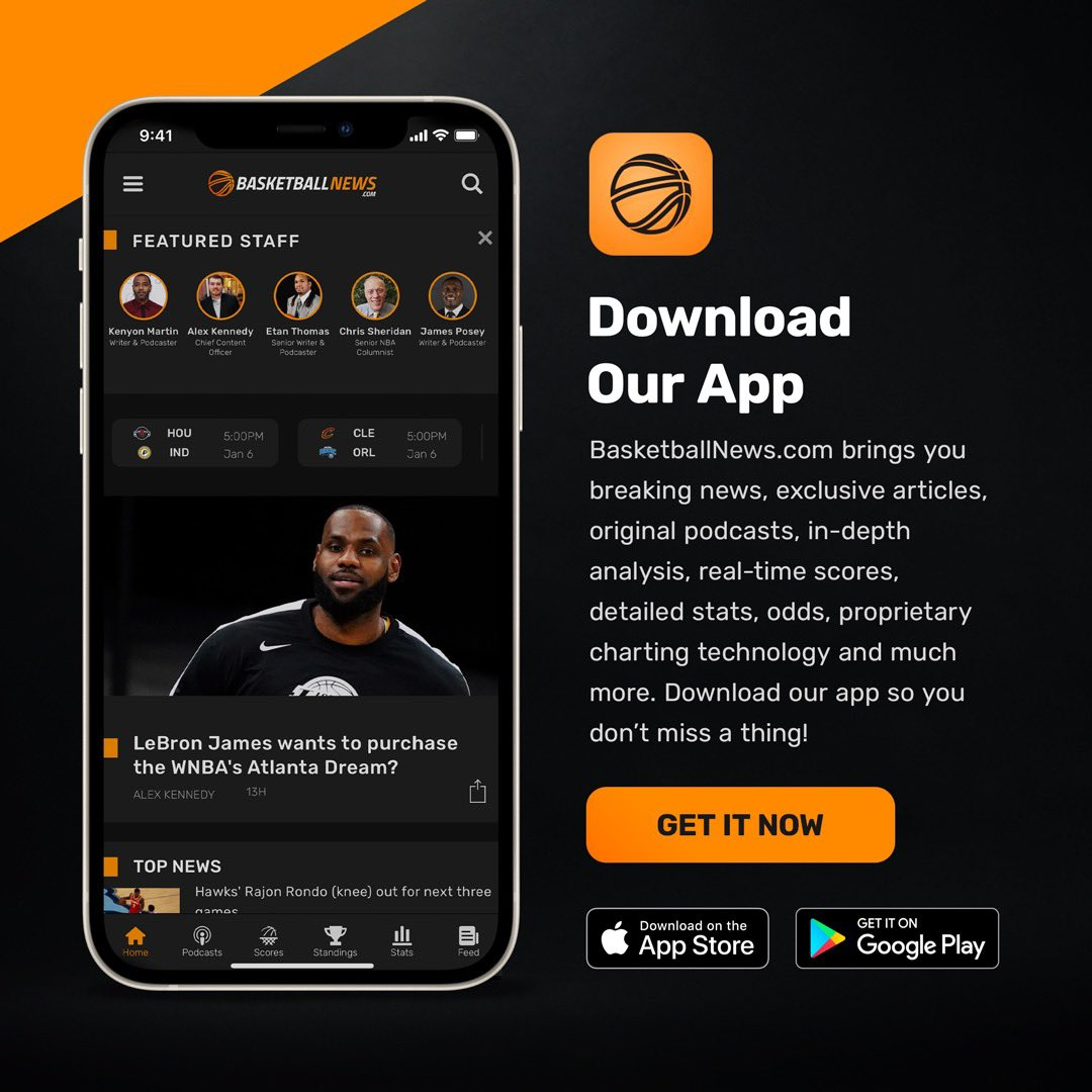 Excited to announce that the https://t.co/CWUTf0T3P2 app is now available! Stay up-to-date on the latest breaking news from around the NBA, plus get our exclusive articles/podcasts, scores, stats and more!  App Store: https://t.co/OJEuzCWcsz  Google Play: https://t.co/YGelqZonoI https://t.co/jMSrSgdprh