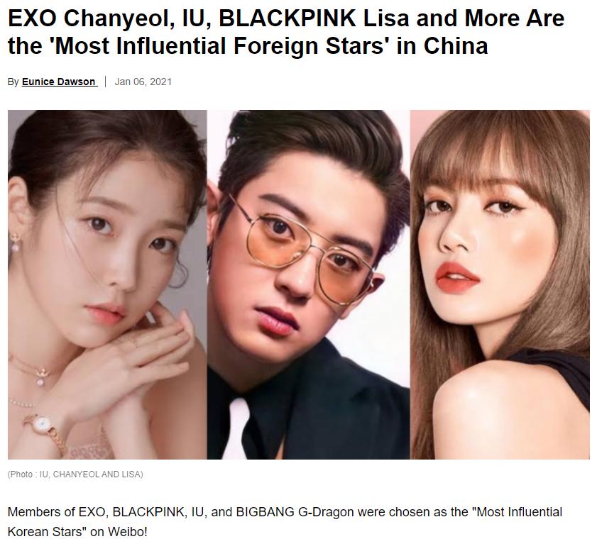 "EXO #Chanyeol is the ""Most Influential Foreign Stars"" in Weibo:  ชานยอลครองตำแหน่งอันดับ1 ""ศิลปินต่างประเทศที่ได้รับความนิยมสูงสุด"" บน Weibo และสิ่งที่น่าแปลกใจที่นอกเหนือจากการมีรายชื่อใน  foreign list แล้ว เขายังอยู่ในการจัดอันดับ overall ranking ของศิลปินรวมทั้งหมดอีกด้วย"