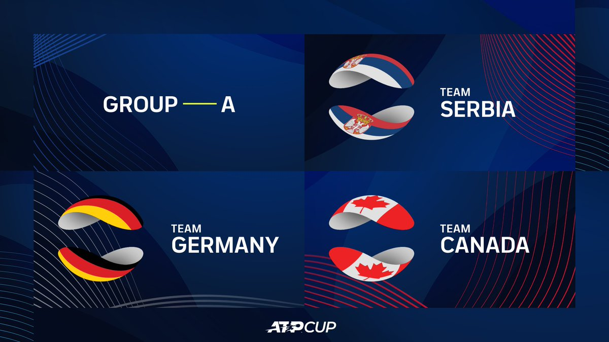Replying to @ATPCup: Your 2021 #ATPCup groups 🙌