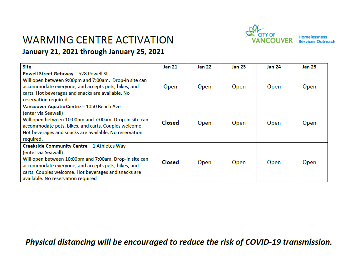 PLEASE SHARE: Additional shelter spaces and warming centres will open tonight through to Monday (Jan 21-25) due to an Extreme Weather Alert.  @BC_Housing   Physical distancing will be encouraged to reduce the risk of transmission of #COVID19.   Details ⬇️