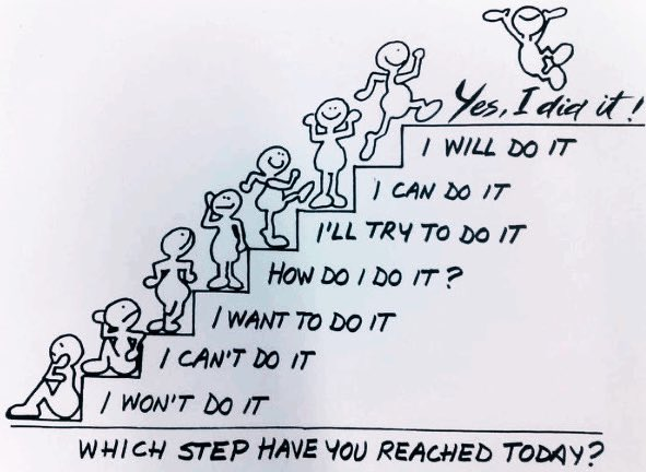 #ThursdayMotivation 👍Which step have you reached today?  MT @larrykim   @segundoatdell @MargaretSiegien @HeinzVHoenen @wissen_tech @ShiCooks @DrJDrooghaag @SpirosMargaris   #worklife #motivation #FutureofWork #Leadership #WorkLifeBalance #success