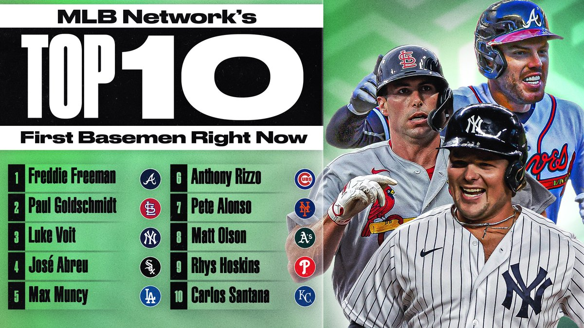 How does @MLBNetwork's Top 10 First Basemen compare to yours? https://t.co/st0Vgf491p
